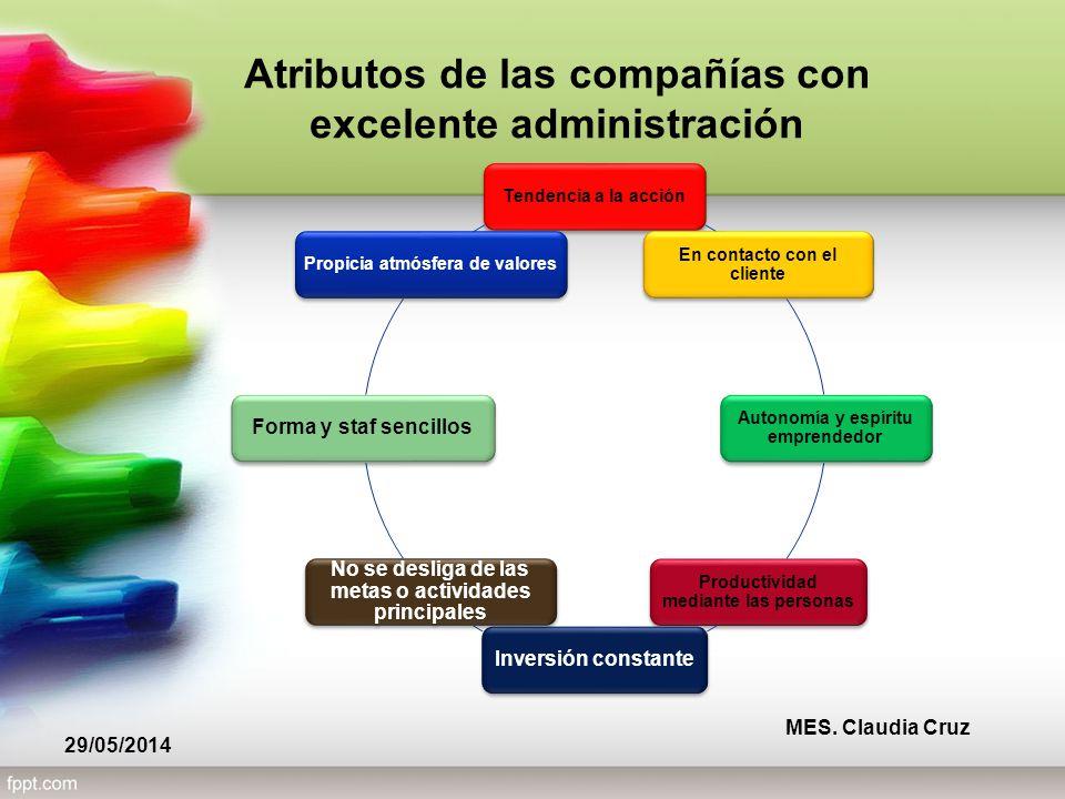 bibliografía Morel, Judith Susana et.al., 2007, Gestión educativa estratégica.