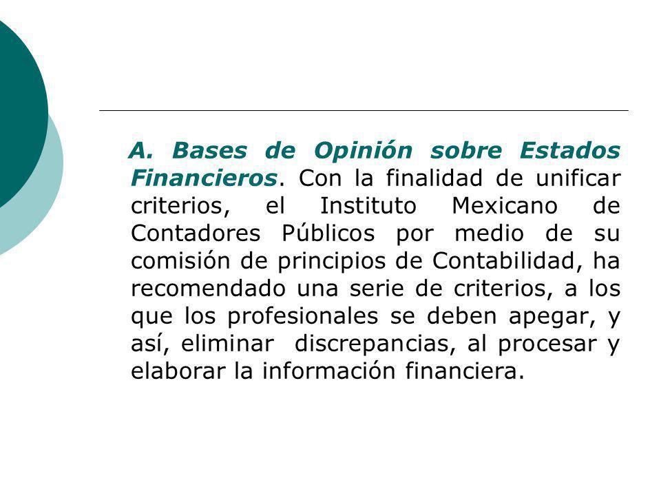 A.Bases de Opinión sobre Estados Financieros.
