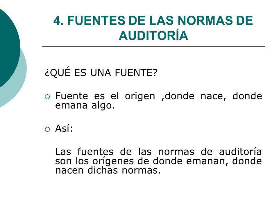 4.FUENTES DE LAS NORMAS DE AUDITORÍA ¿QUÉ ES UNA FUENTE.