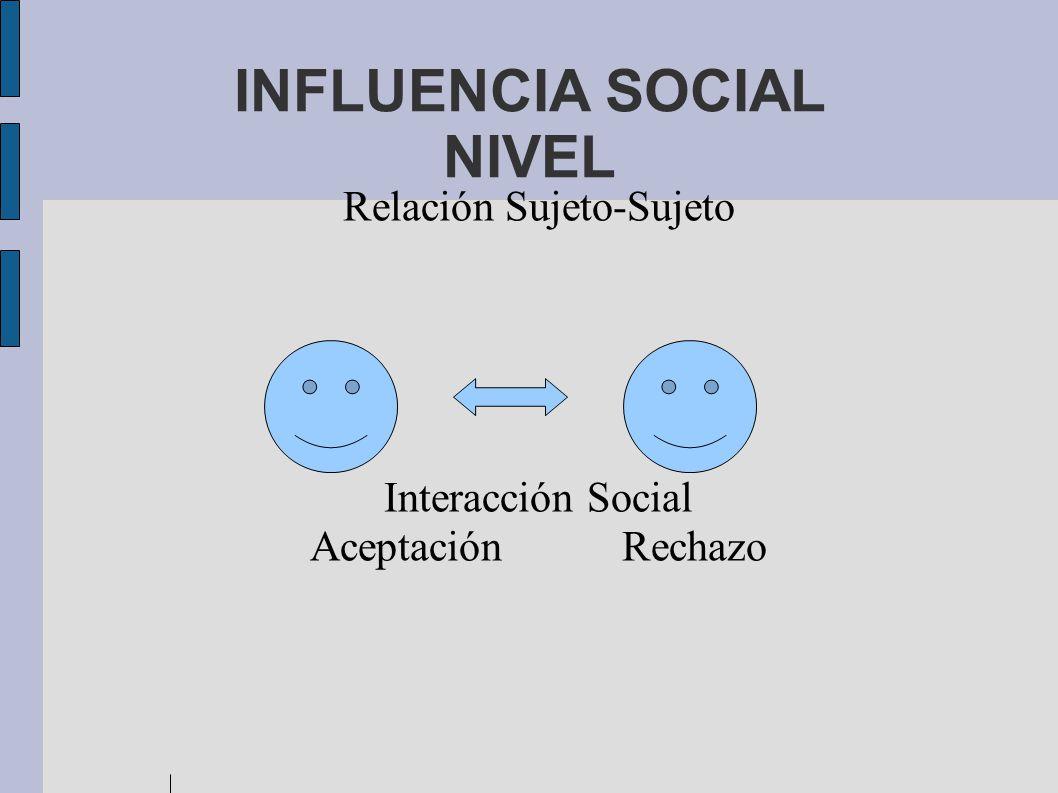 INFLUENCIA SOCIAL NIVEL Relación Sujeto-Sujeto Interacción Social Aceptación Rechazo