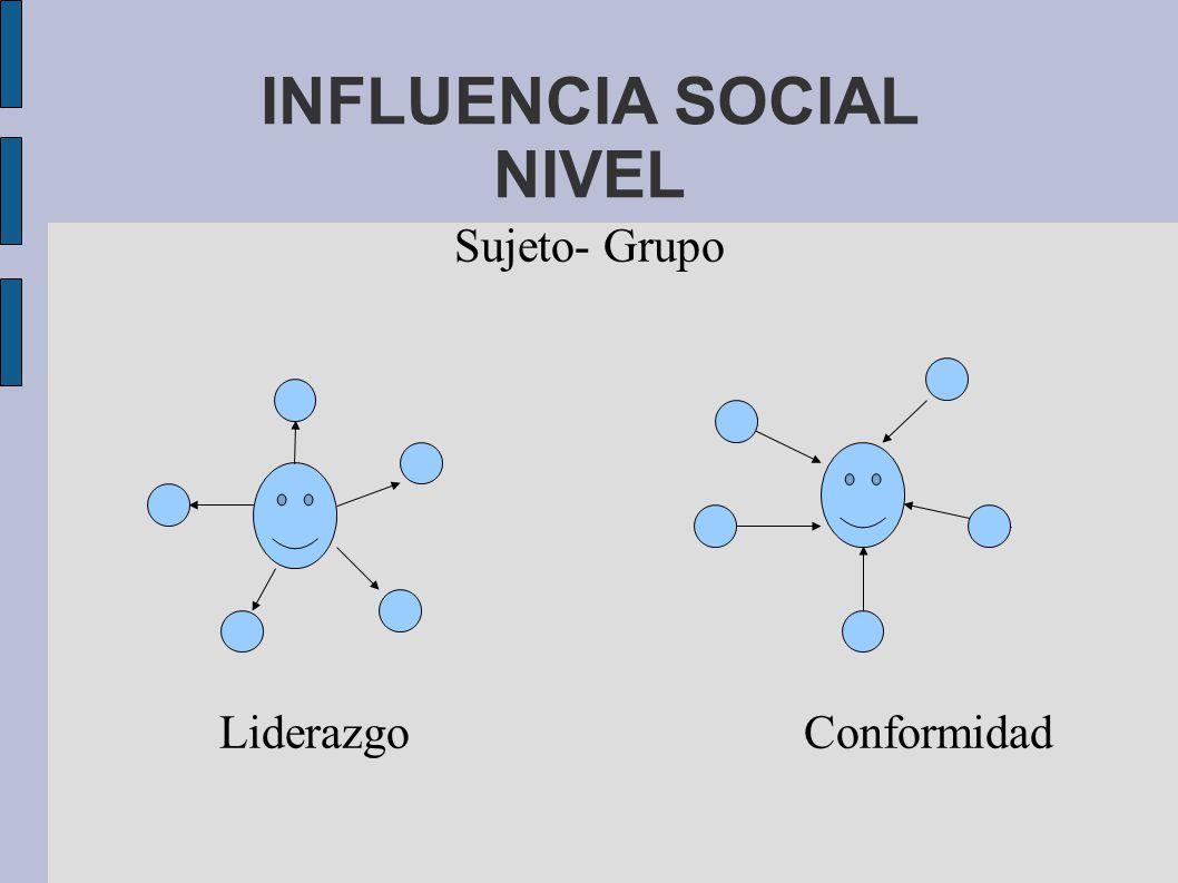 INFLUENCIA SOCIAL NIVEL Sujeto- Grupo Liderazgo Conformidad
