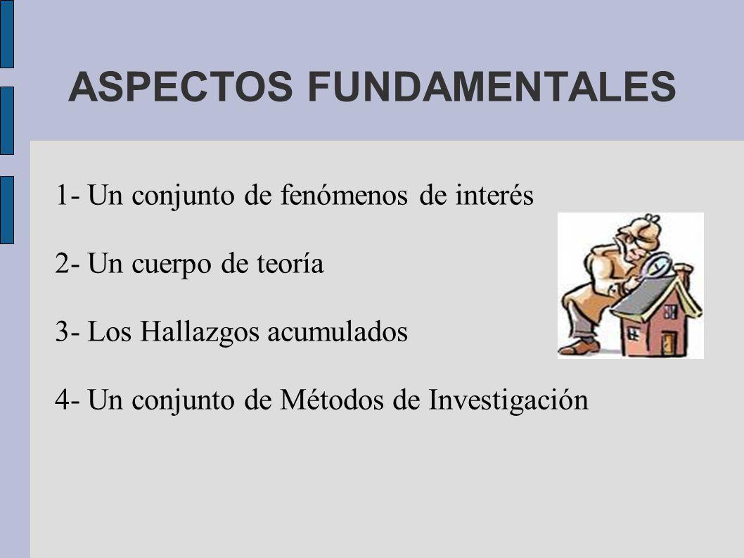 ASPECTOS FUNDAMENTALES 1- Un conjunto de fenómenos de interés 2- Un cuerpo de teoría 3- Los Hallazgos acumulados 4- Un conjunto de Métodos de Investigación