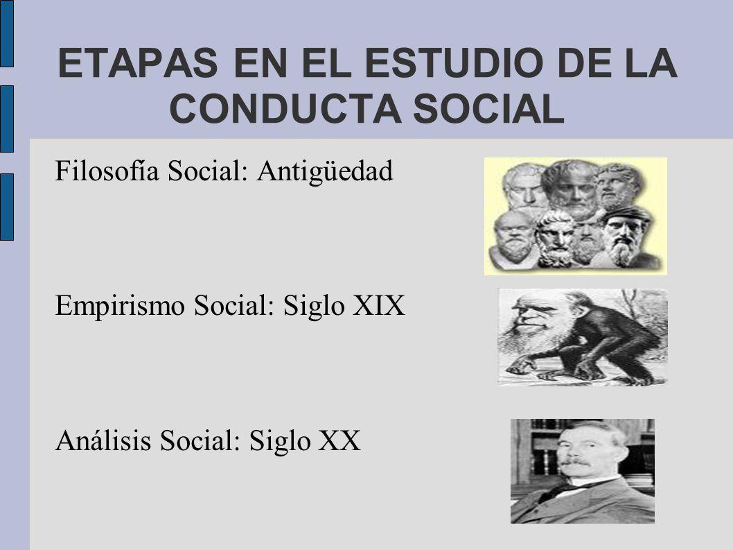 ETAPAS EN EL ESTUDIO DE LA CONDUCTA SOCIAL Filosofía Social: Antigüedad Empirismo Social: Siglo XIX Análisis Social: Siglo XX
