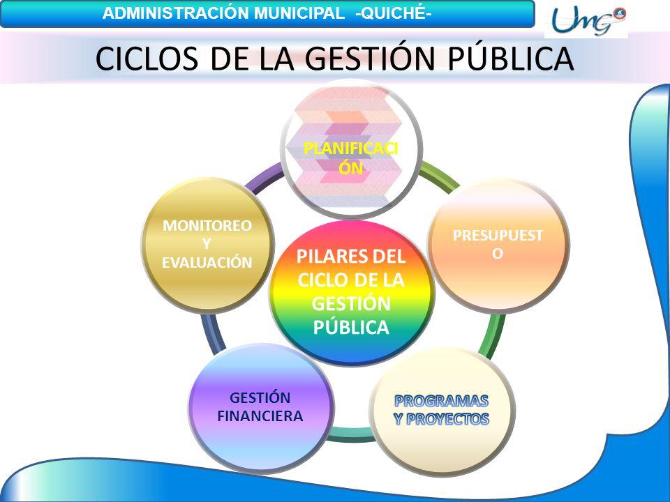 CICLOS DE LA GESTIÓN PÚBLICA ADMINISTRACIÓN MUNICIPAL -QUICHÉ- PILARES DEL CICLO DE LA GESTIÓN PÚBLICA PLANIFICACI ÓN PRESUPUEST O GESTIÓN FINANCIERA