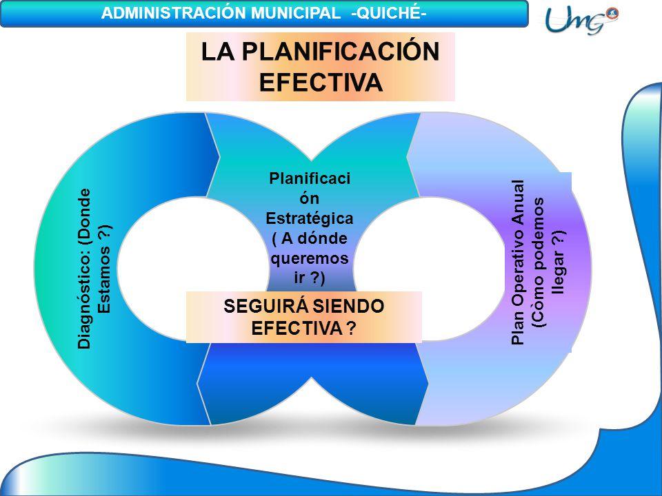 LA PLANIFICACIÓN EFECTIVA Planificaci ón Estratégica ( A dónde queremos ir ?) Diagnóstico: (Donde Estamos ?) Plan Operativo Anual (Còmo podemos llegar