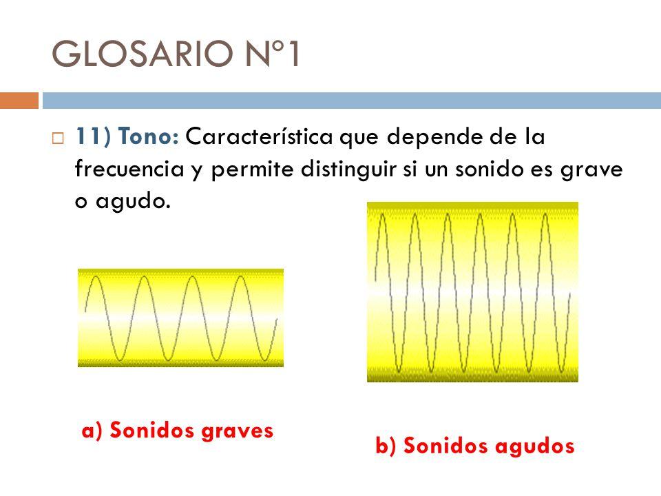 GLOSARIO Nº1 10) Eficiencia de transmisión: Los sonidos graves de transmiten mejor que los agudos. 11) timbre: permite diferenciar el sonido de un ins