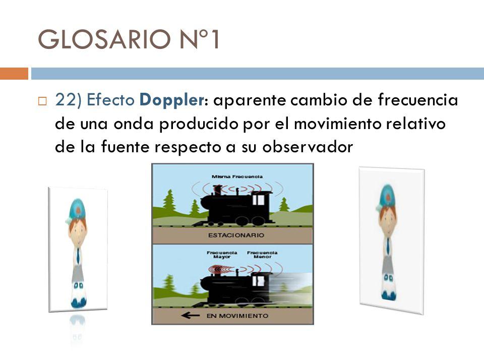 GLOSARIO Nº1 21)Difracción del sonido: Capacidad de las ondas sonoras para rodear un obstáculo y continuar su propagación