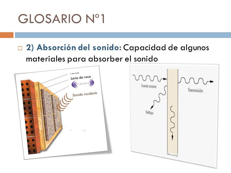 GLOSARIO Nº1 1) Cuerda vocales: Repliegues musculares ubicados en la laringe.