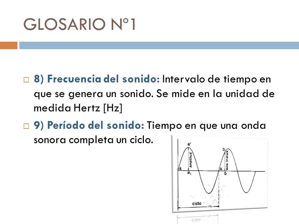 GLOSARIO Nº1 7) Reflexión del sonido: Fenómeno que ocurre cuando el sonido choca y se devuelve. Ejemplo: El eco