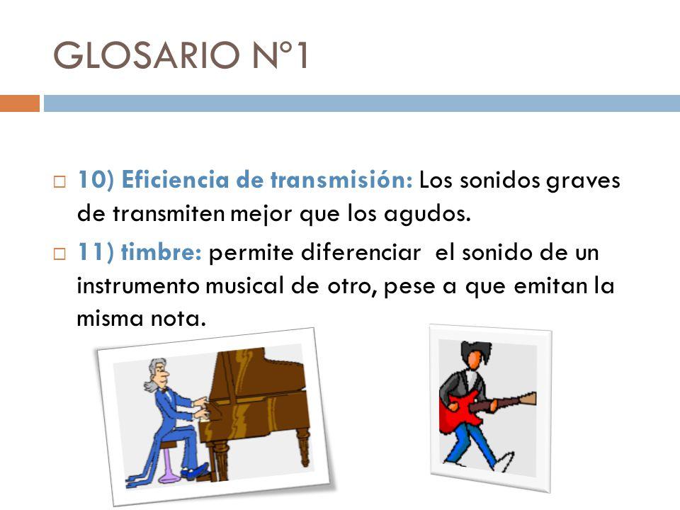 GLOSARIO Nº1 8) Frecuencia del sonido: Intervalo de tiempo en que se genera un sonido. Se mide en la unidad de medida Hertz [Hz] 9) Período del sonido