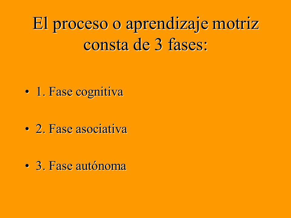 El proceso o aprendizaje motriz consta de 3 fases: 1. Fase cognitiva1. Fase cognitiva 2. Fase asociativa2. Fase asociativa 3. Fase autónoma3. Fase aut