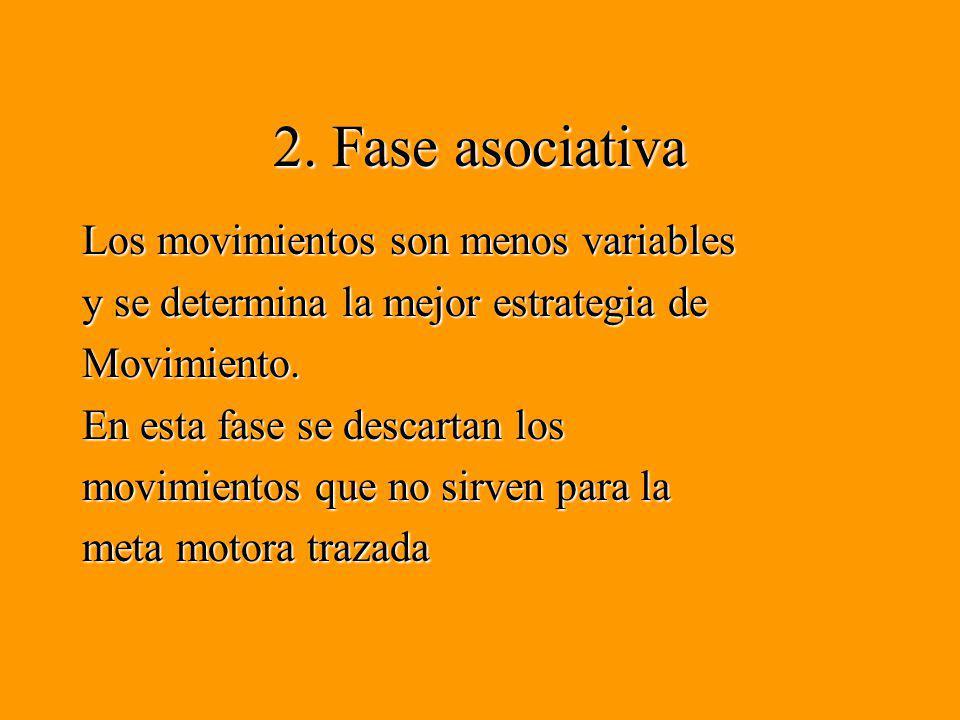 2. Fase asociativa Los movimientos son menos variables y se determina la mejor estrategia de Movimiento. En esta fase se descartan los movimientos que