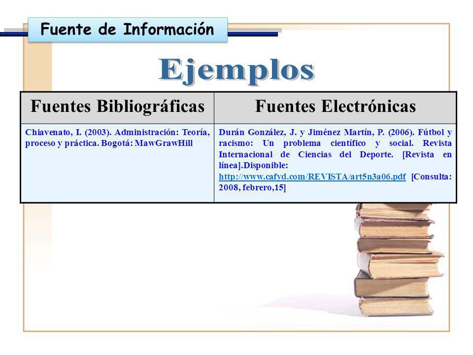 Fuentes BibliográficasFuentes Electrónicas Chiavenato, I. (2003). Administración: Teoría, proceso y práctica. Bogotá: MawGrawHill Durán González, J. y