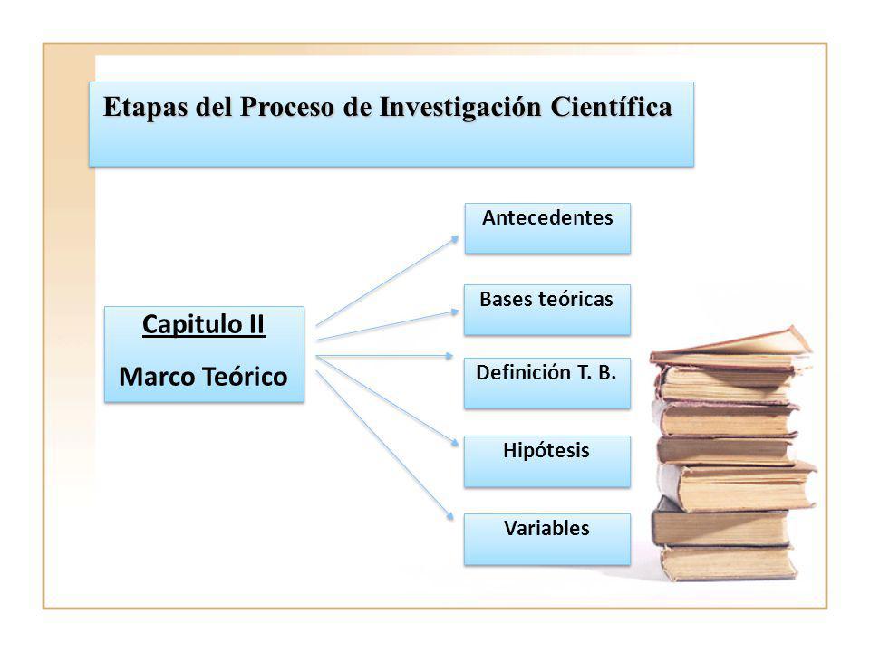 Etapas del Proceso de Investigación Científica Etapas del Proceso de Investigación Científica Capitulo II Marco Teórico Capitulo II Marco Teórico Base