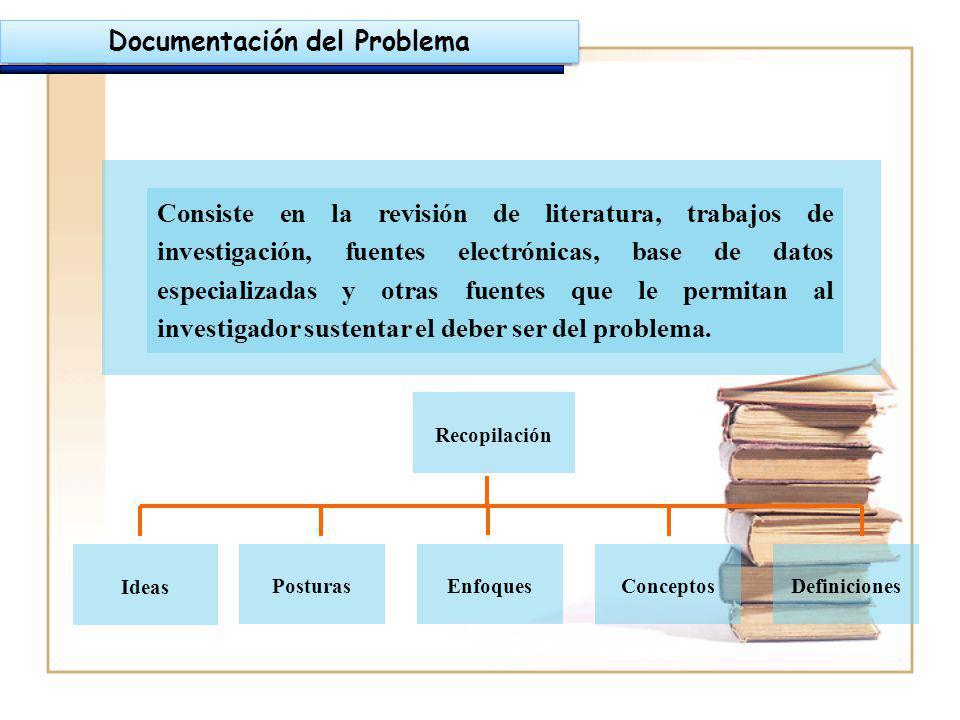 Recopilación PosturasEnfoquesConceptosDefiniciones Consiste en la revisión de literatura, trabajos de investigación, fuentes electrónicas, base de dat