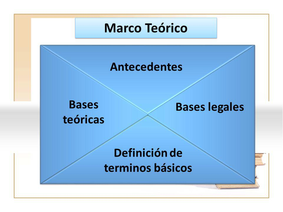 Marco Teórico Bases legales Antecedentes Bases teóricas Definición de terminos básicos