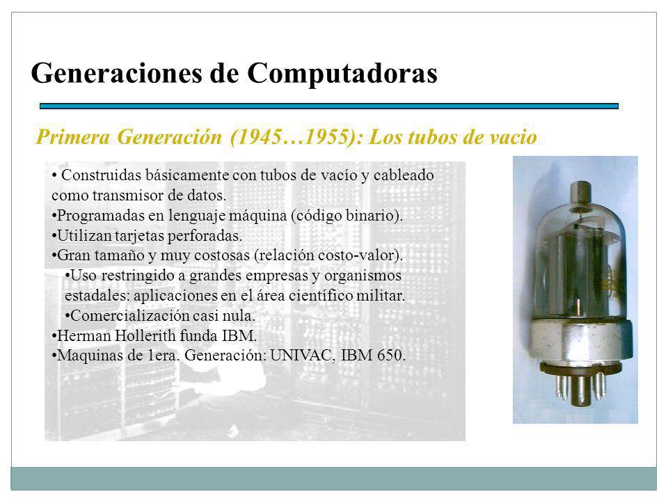 Generaciones de Computadoras Primera Generación (1945…1955): Los tubos de vacio Construidas básicamente con tubos de vacío y cableado como transmisor de datos.