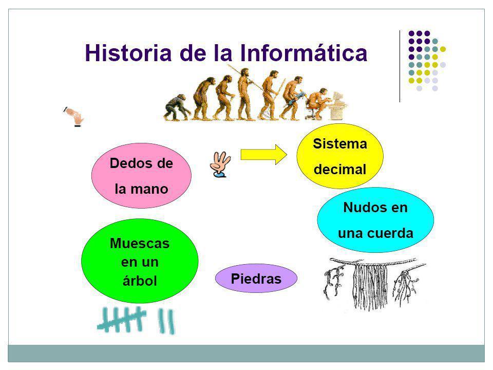 Generaciones de Computadoras Quinta Generación: Internet+HTML=Sociedad de la información La masificacion del uso de la Internet crea un estadio nuevo en la computación, redefiniendo su interrelación con la sociedad.
