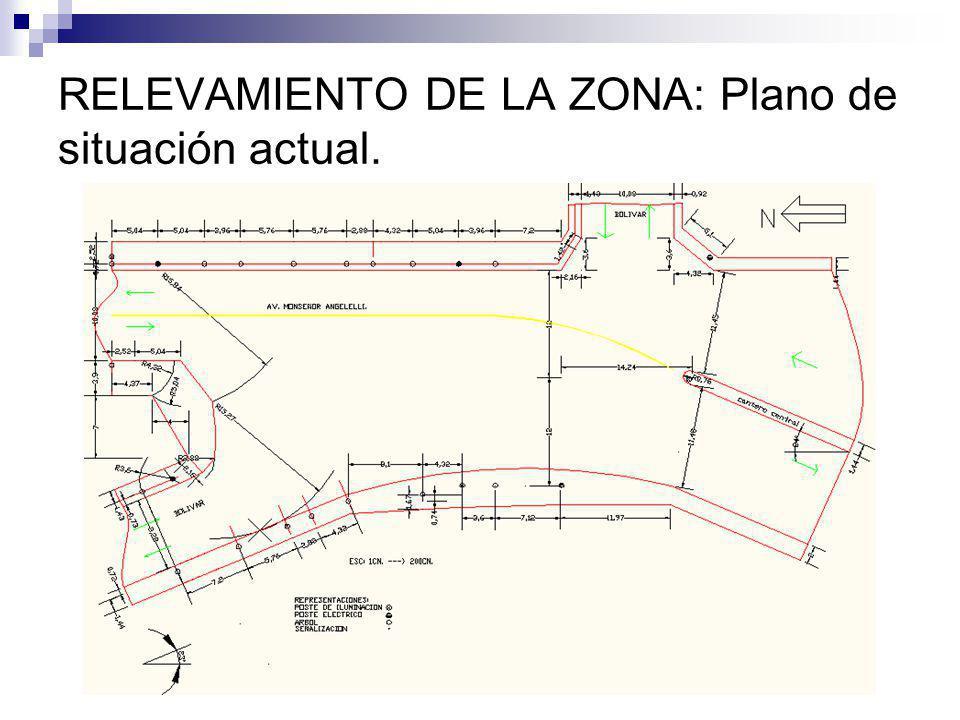 RELEVAMIENTO DE LA ZONA: Plano de situación actual.