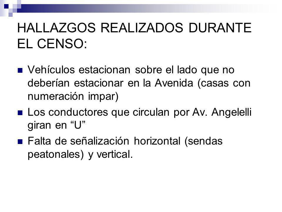 HALLAZGOS REALIZADOS DURANTE EL CENSO: Vehículos estacionan sobre el lado que no deberían estacionar en la Avenida (casas con numeración impar) Los conductores que circulan por Av.