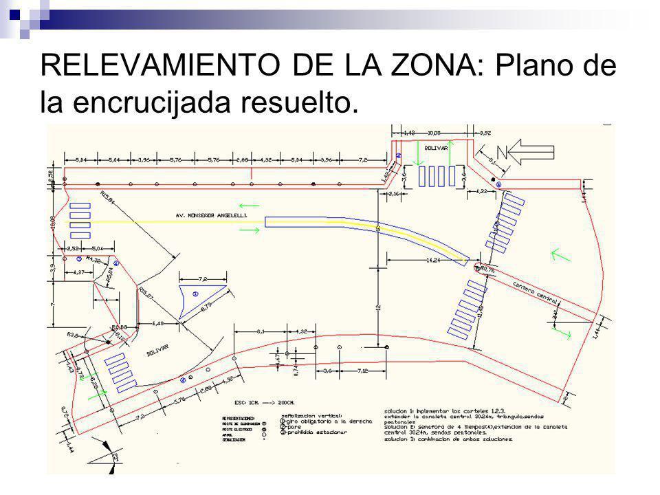 RELEVAMIENTO DE LA ZONA: Plano de la encrucijada resuelto.