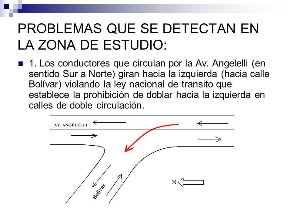PROBLEMAS QUE SE DETECTAN EN LA ZONA DE ESTUDIO: 1.