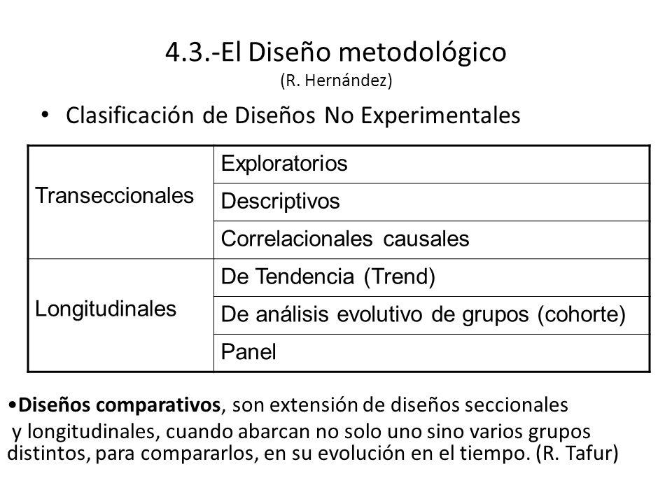 Clasificación de Diseños No Experimentales Diseños comparativos, son extensión de diseños seccionales y longitudinales, cuando abarcan no solo uno sino varios grupos distintos, para compararlos, en su evolución en el tiempo.