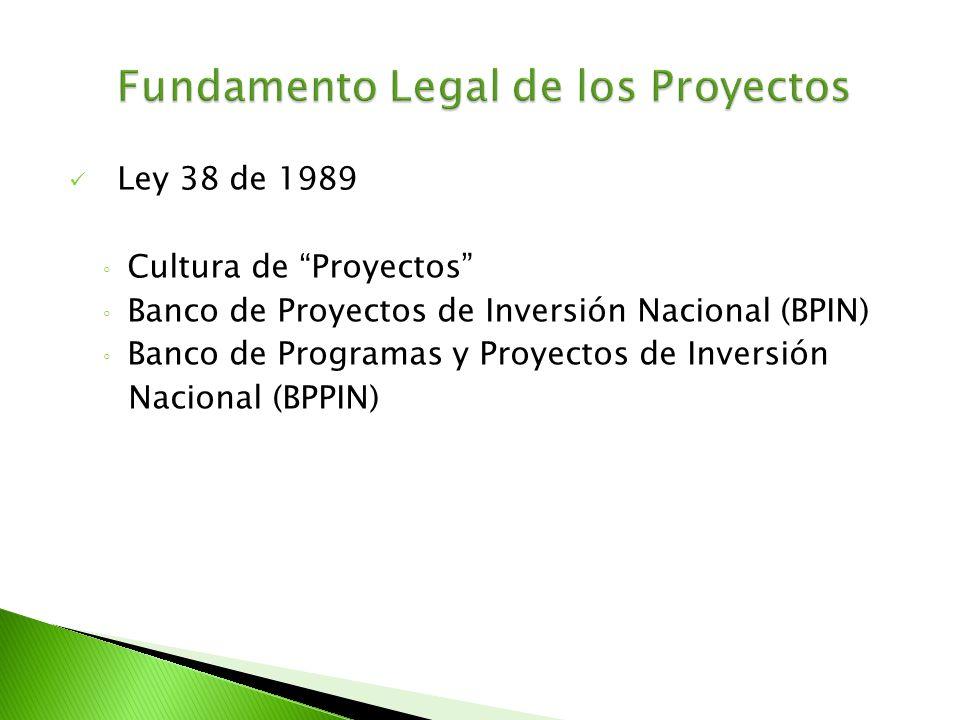 Ley 38 de 1989 Cultura de Proyectos Banco de Proyectos de Inversión Nacional (BPIN) Banco de Programas y Proyectos de Inversión Nacional (BPPIN)