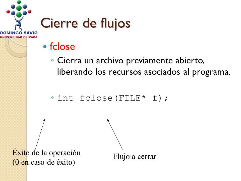 Cierre de flujos fclose Cierra un archivo previamente abierto, liberando los recursos asociados al programa. int fclose(FILE* f); Éxito de la operació