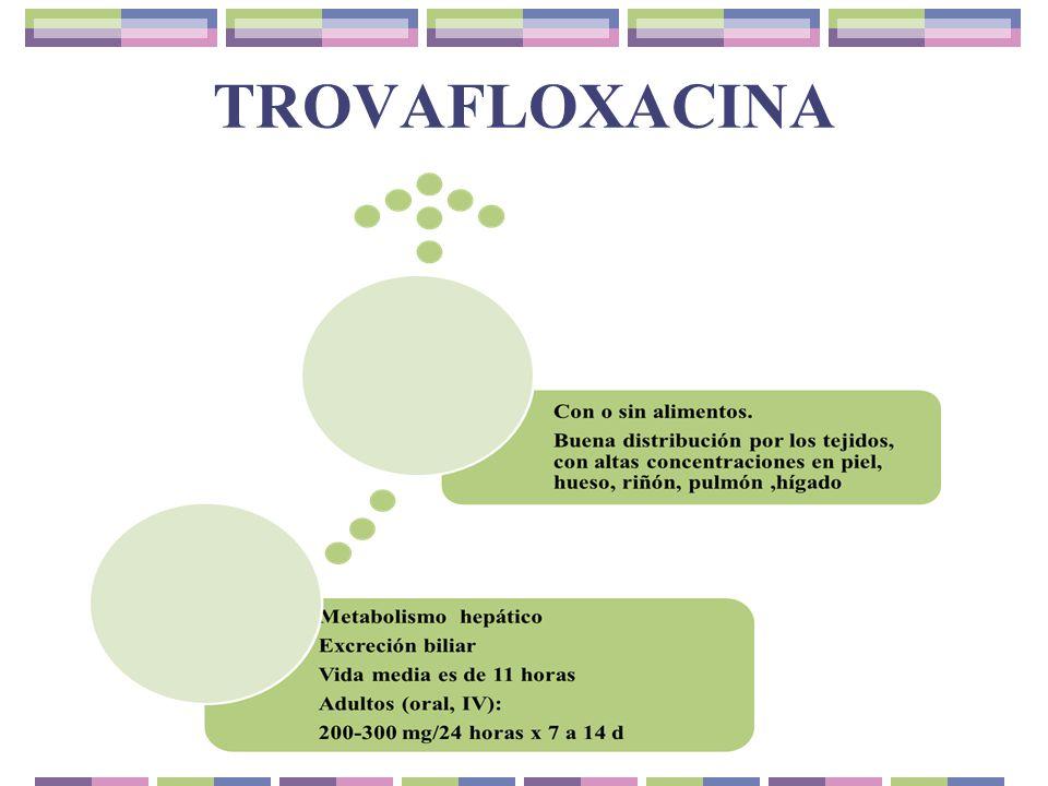 TROVAFLOXACINA