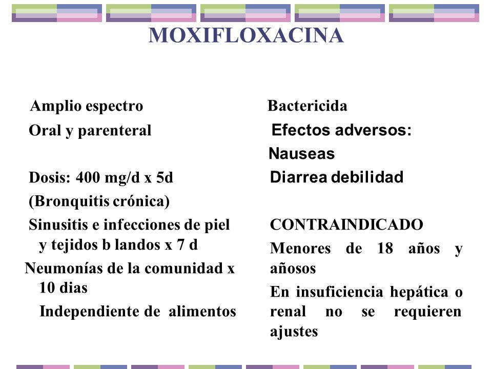 MOXIFLOXACINA Amplio espectro Oral y parenteral Dosis: 400 mg/d x 5d (Bronquitis crónica) Sinusitis e infecciones de piel y tejidos b landos x 7 d Neumonías de la comunidad x 10 dias Independiente de alimentos Bactericida Efectos adversos: Nauseas Diarrea debilidad CONTRAINDICADO Menores de 18 años y añosos En insuficiencia hepática o renal no se requieren ajustes