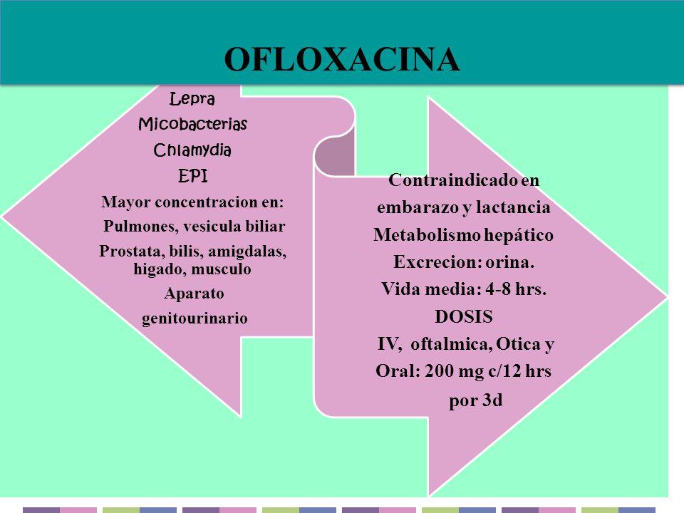 Lepra Micobacterias Chlamydia EPI Mayor concentracion en: Pulmones, vesicula biliar Prostata, bilis, amigdalas, higado, musculo Aparato genitourinario Contraindicado en embarazo y lactancia Metabolismo hepático Excrecion: orina.