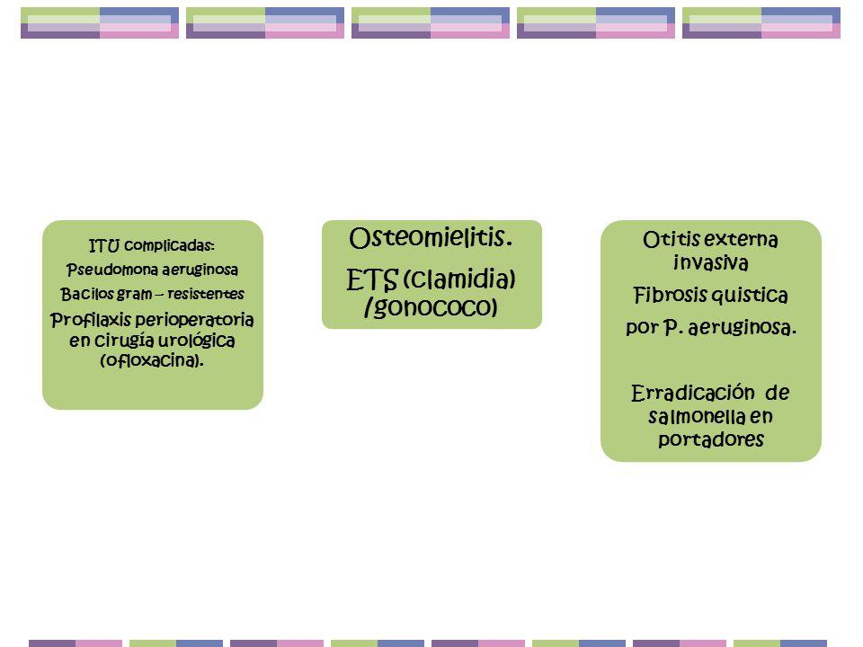 ITU complicadas: Pseudomona aeruginosa Bacilos gram – resistentes Profilaxis perioperatoria en cirugía urológica (ofloxacina).