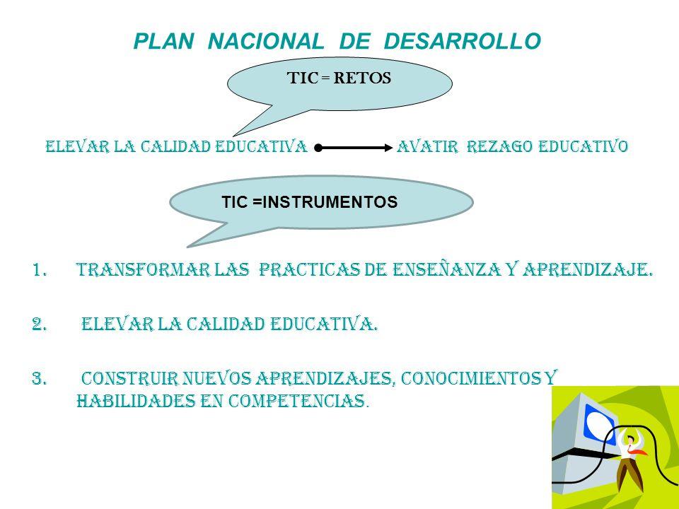 PLAN NACIONAL DE DESARROLLO ELEVAR LA CALIDAD EDUCATIVA AVATIR REZAGO EDUCATIVO 1.TRANSFORMAR LAS PRACTICAS DE ENSEÑANZA Y APRENDIZAJE.