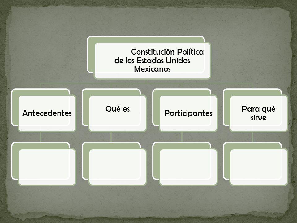 Constitución Política de los Estados Unidos Mexicanos Antecedentes Qué es Participantes Para qué sirve