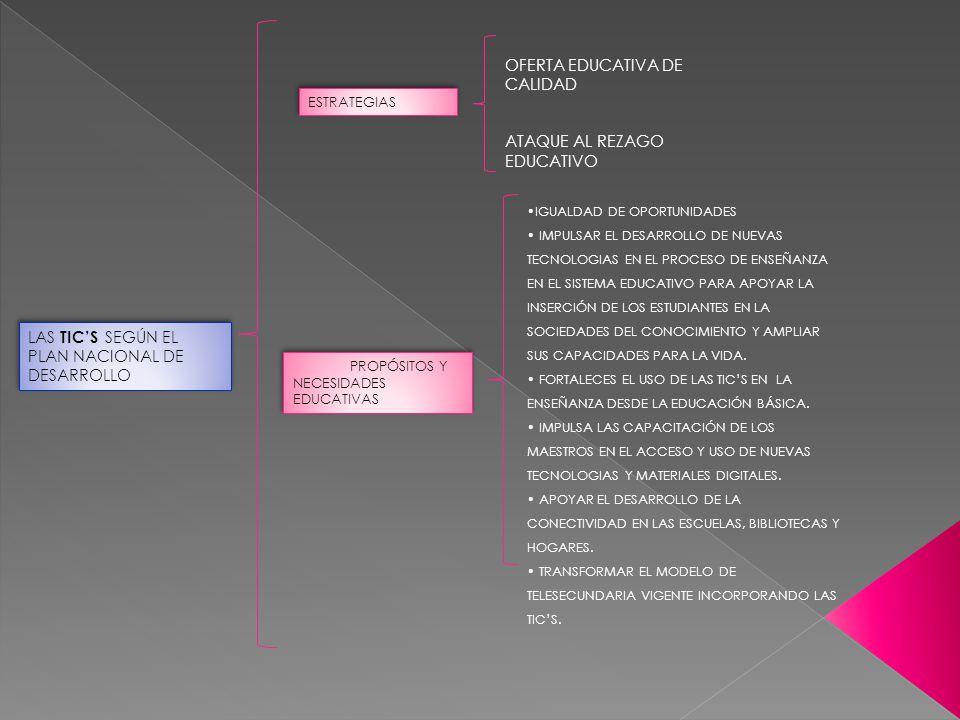 LAS TICS SEGÚN EL PLAN NACIONAL DE DESARROLLO ESTRATEGIAS PROPÓSITOS Y NECESIDADES EDUCATIVAS PROPÓSITOS Y NECESIDADES EDUCATIVAS OFERTA EDUCATIVA DE CALIDAD ATAQUE AL REZAGO EDUCATIVO IGUALDAD DE OPORTUNIDADES IMPULSAR EL DESARROLLO DE NUEVAS TECNOLOGIAS EN EL PROCESO DE ENSEÑANZA EN EL SISTEMA EDUCATIVO PARA APOYAR LA INSERCIÓN DE LOS ESTUDIANTES EN LA SOCIEDADES DEL CONOCIMIENTO Y AMPLIAR SUS CAPACIDADES PARA LA VIDA.