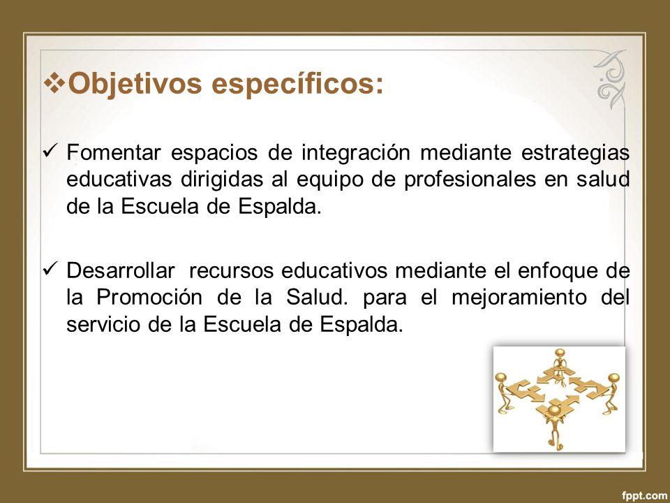 Objetivos específicos: Fomentar espacios de integración mediante estrategias educativas dirigidas al equipo de profesionales en salud de la Escuela de
