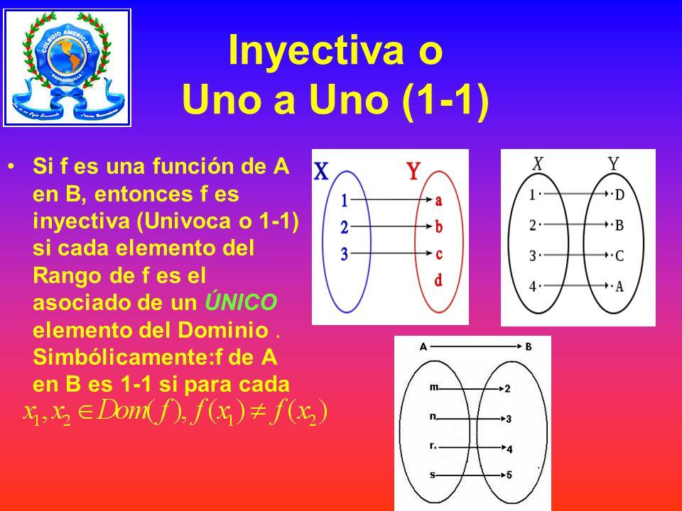 Inyectiva o Uno a Uno (1-1) Si f es una función de A en B, entonces f es inyectiva (Univoca o 1-1) si cada elemento del Rango de f es el asociado de un ÚNICO elemento del Dominio.