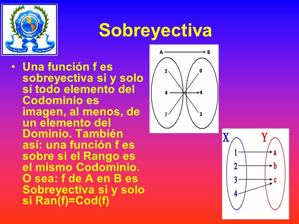 Sobreyectiva Una función f es sobreyectiva si y solo si todo elemento del Codominio es imagen, al menos, de un elemento del Dominio.