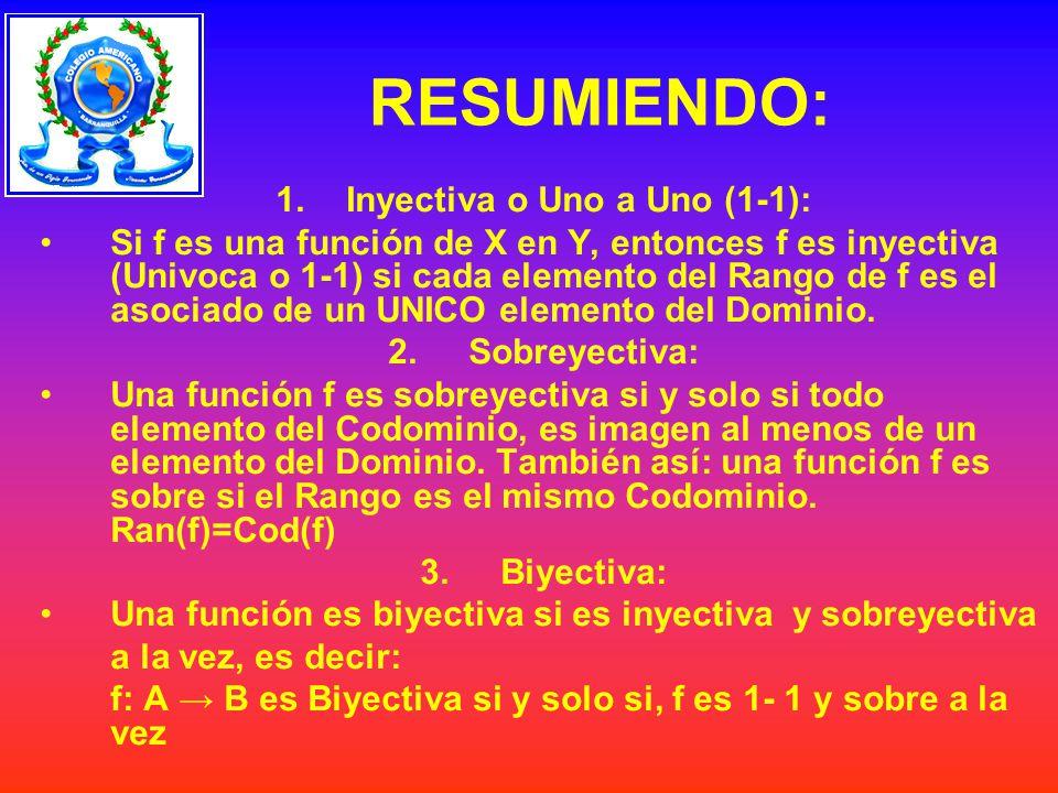 RESUMIENDO: 1.Inyectiva o Uno a Uno (1-1): Si f es una función de X en Y, entonces f es inyectiva (Univoca o 1-1) si cada elemento del Rango de f es el asociado de un UNICO elemento del Dominio.