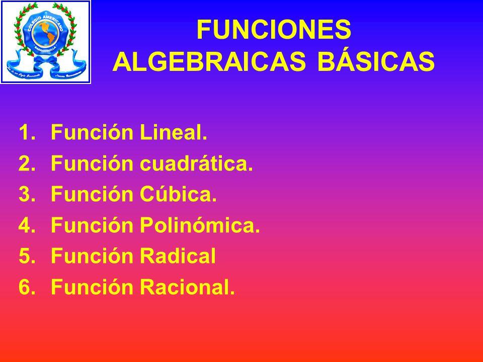 FUNCIONES ALGEBRAICAS BÁSICAS 1.Función Lineal.2.Función cuadrática.