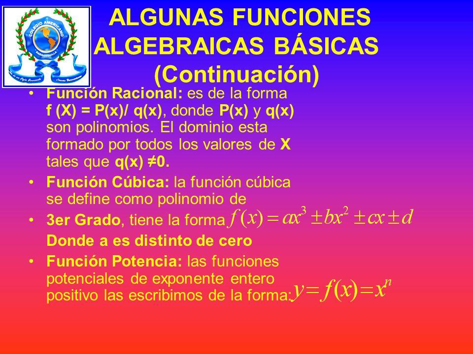ALGUNAS FUNCIONES ALGEBRAICAS BÁSICAS (Continuación) Función Racional: es de la forma f (X) = P(x)/ q(x), donde P(x) y q(x) son polinomios.