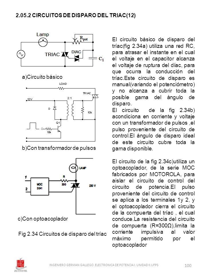 2.05.2 CIRCUITOS DE DISPARO DEL TRIAC(12) a)Circuito básico b)Con transformador de pulsos c)Con optoacoplador Fig 2.34 Circuitos de disparo del tríac