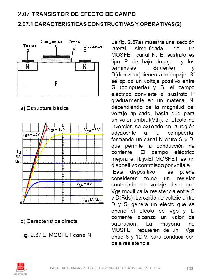 2.07 TRANSISTOR DE EFECTO DE CAMPO La fig. 2.37a) muestra una sección lateral simplificada, de un MOSFET canal N. El sustrato es tipo P de bajo dopaje