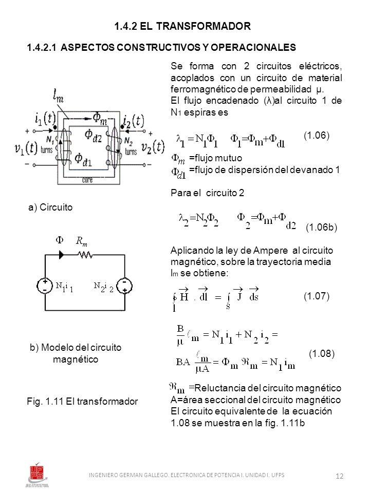 1.4.2 EL TRANSFORMADOR 1.4.2.1 ASPECTOS CONSTRUCTIVOS Y OPERACIONALES a) Circuito b) Modelo del circuito magnético Fig. 1.11 El transformador Se forma