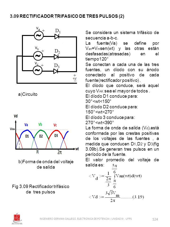 Fig 3.09 Rectificador trifásico de tres pulsos 3.09 RECTIFICADOR TRIFASICO DE TRES PULSOS (2) b)Forma de onda del voltaje de salida a)Circuito Se cons
