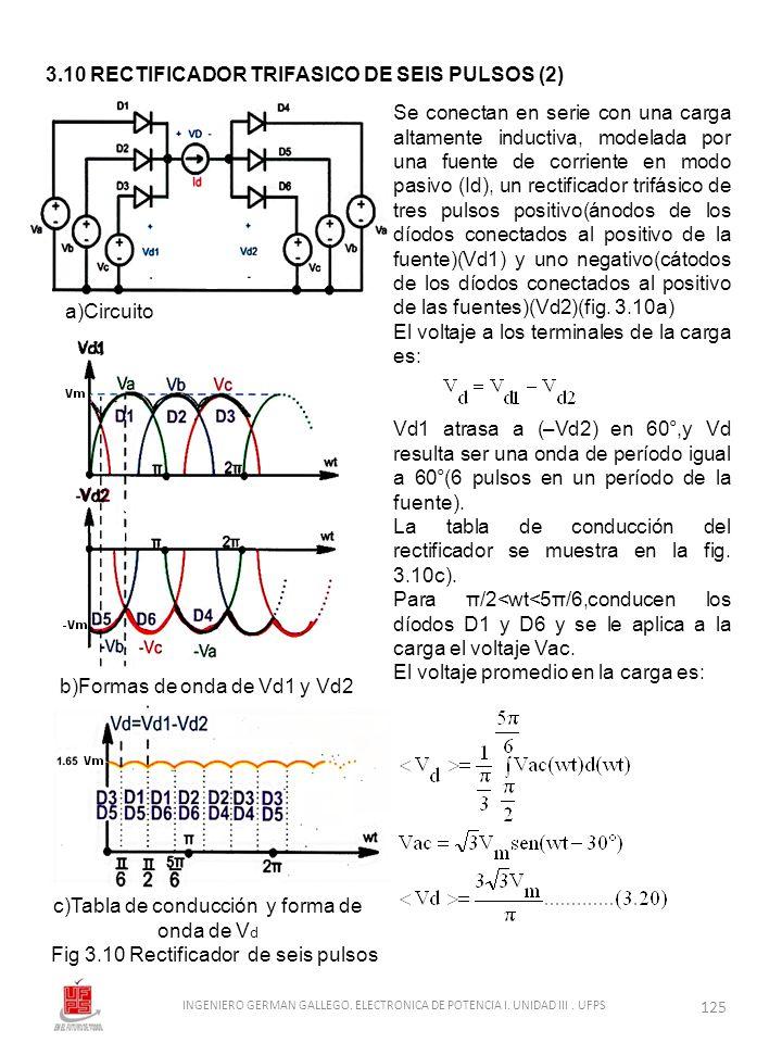 Fig 3.10 Rectificador de seis pulsos Se conectan en serie con una carga altamente inductiva, modelada por una fuente de corriente en modo pasivo (Id),