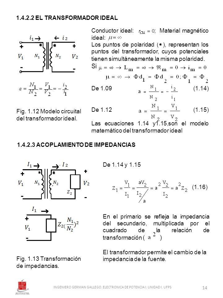De 1.14 y 1.15 (1.16) En el primario se refleja la impedancia del secundario, multiplicada por el cuadrado de la relación de transformación ( ) El tra