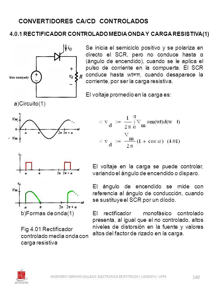 Se inicia el semiciclo positivo y se polariza en directo el SCR, pero no conduce hasta α (ángulo de encendido), cuando se le aplica el pulso de corrie