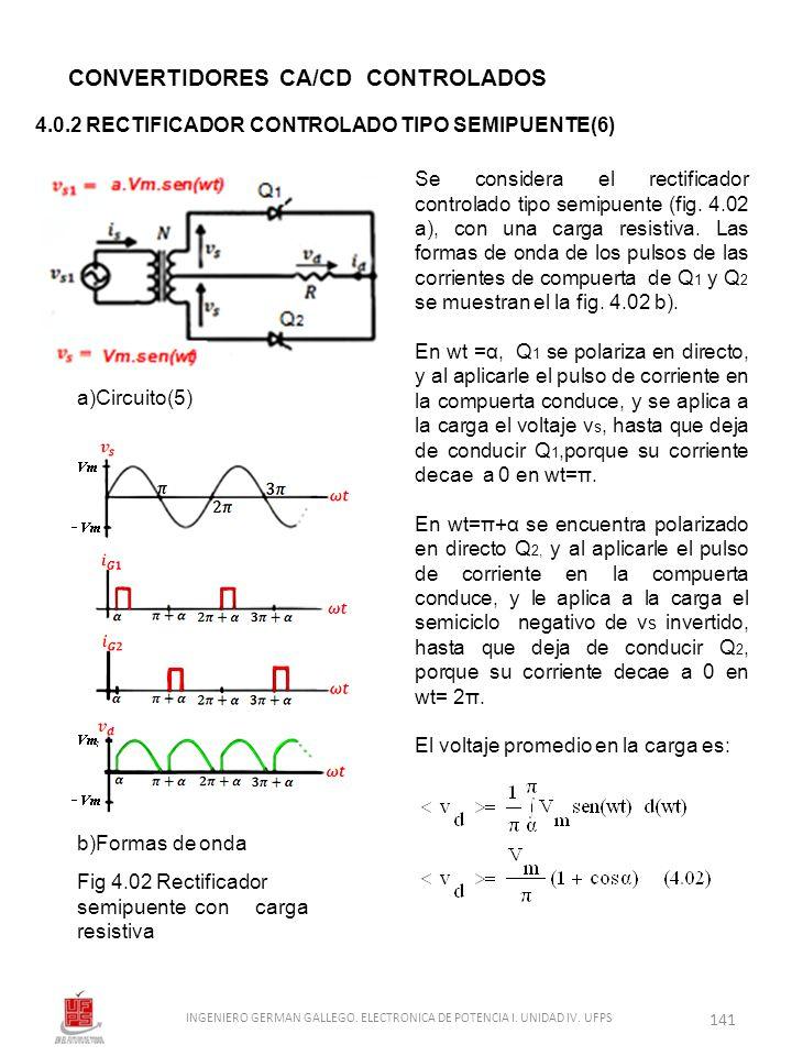 Se considera el rectificador controlado tipo semipuente (fig. 4.02 a), con una carga resistiva. Las formas de onda de los pulsos de las corrientes de